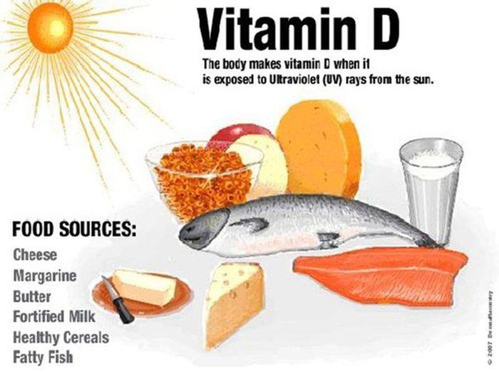 Vitamin D giúp phòng ngừa và điều trị còi xương
